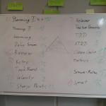 Was haben Duplo Batman und die Reihe 0 gemeinsam, Whiteboard, Präsentation, Research Bord, Mindmap