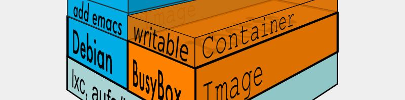 Immutable Infrastructure & Micro Services mit CoreOs, Docker und Dropwizard Part 1, Grafik