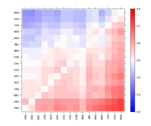 winprob-heatmap-ko-allgames