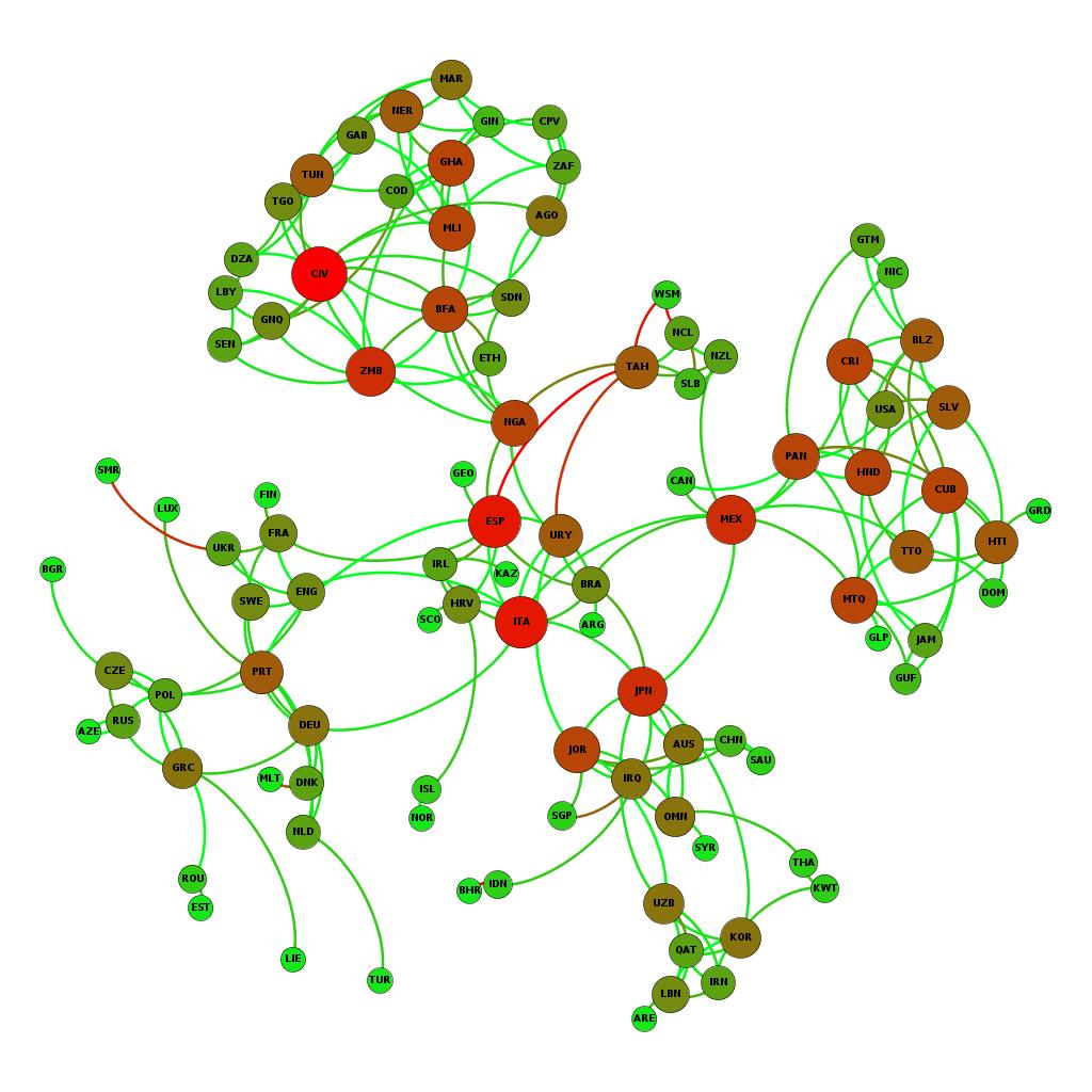wm-graph-features-graph