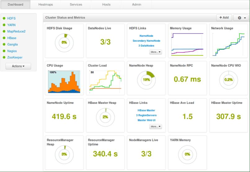 Ambari monitoring dashboard