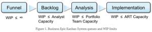 business_epic_kanban_system