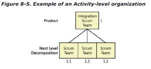 Schwaber_Example_Activity-Level