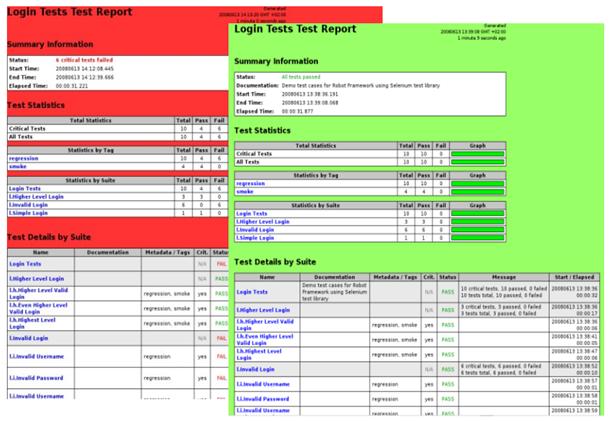 Abbildung 2 Beispiel-Reports