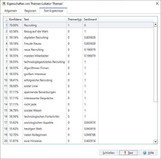 KTM: NLP Themen Lokator Testergebnis