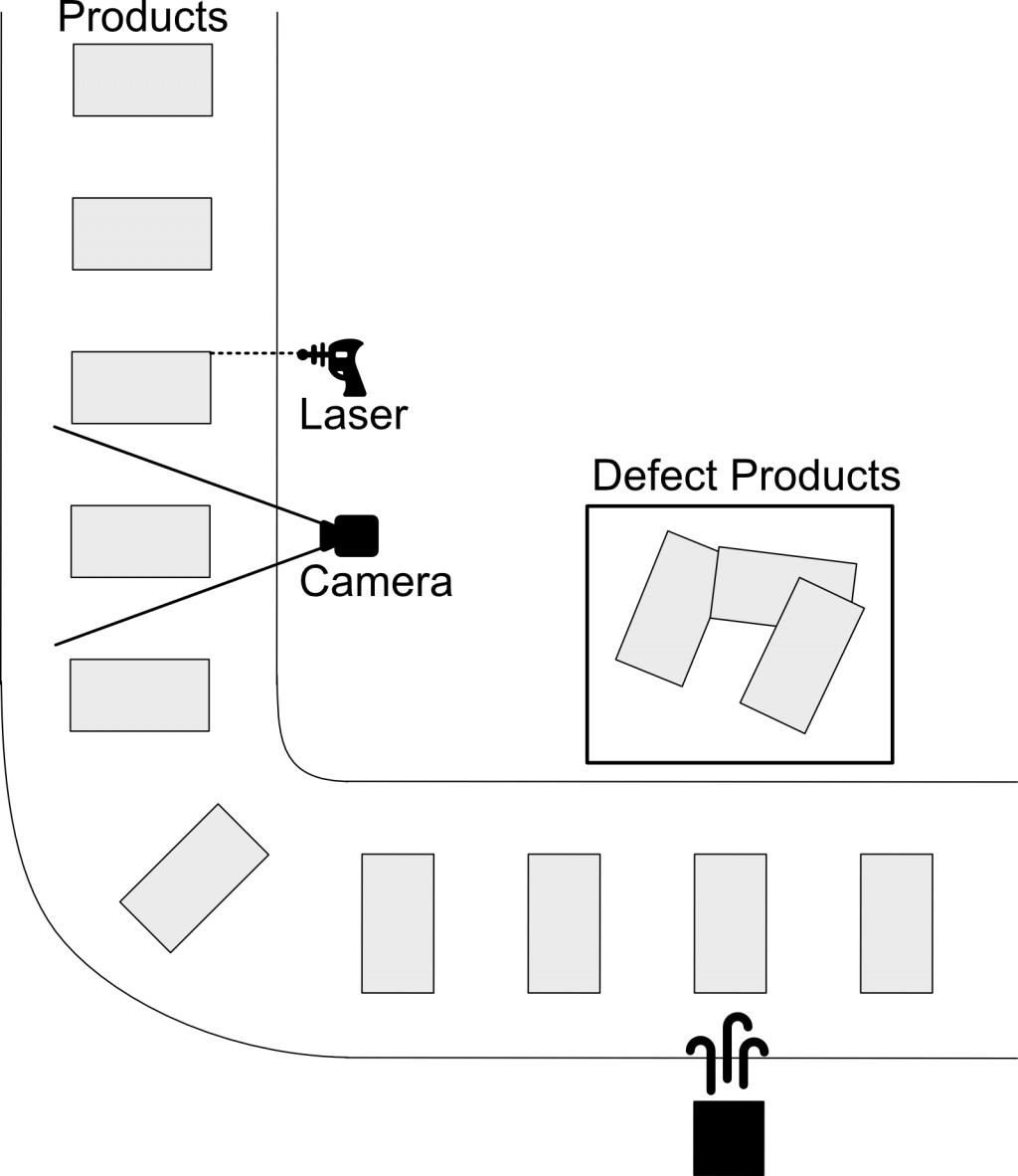 Symbolhafte Darstellung des Use Cases